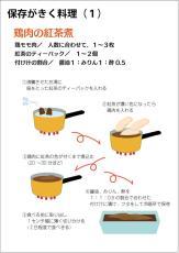 サムネイル:保存がきく料理1