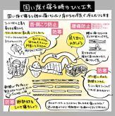 サムネイル:固い床で寝るときの工夫