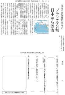 プラごみ3割 日本から漂流