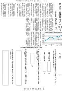 県立高の就職内定率97.6%